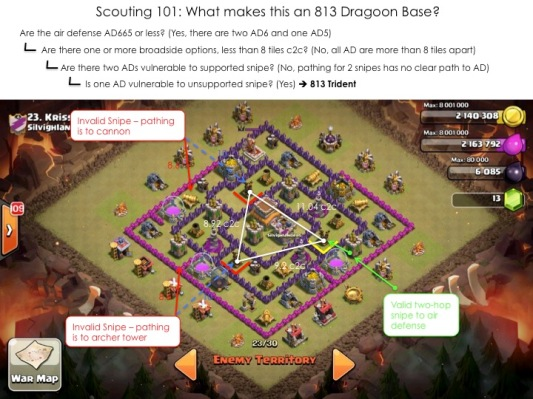 813 Dragoon