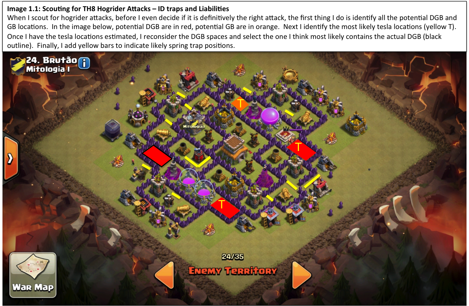Hog Attack Planning (Tips for TH8) – Welcome to JTJ's Clan Site